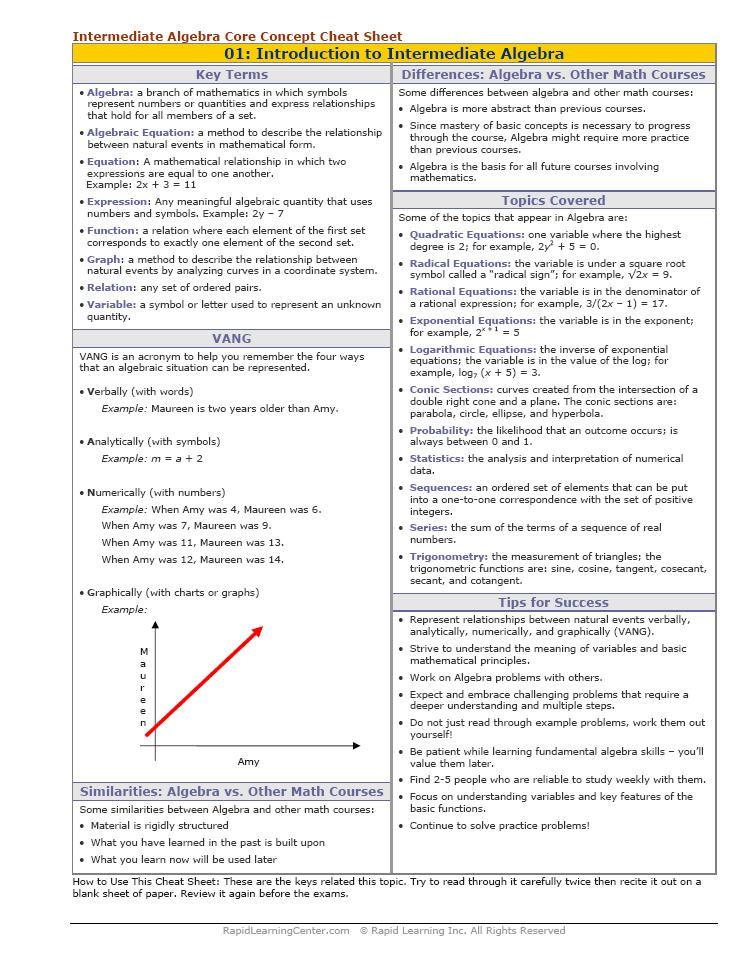 Algebraic Equations Chart   Algebra Formula Sheet   Algebra ...