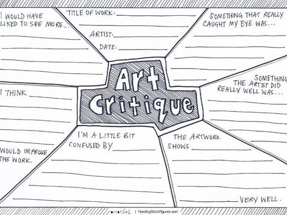 Image Result For Success Criteria Examples For Art  Artist