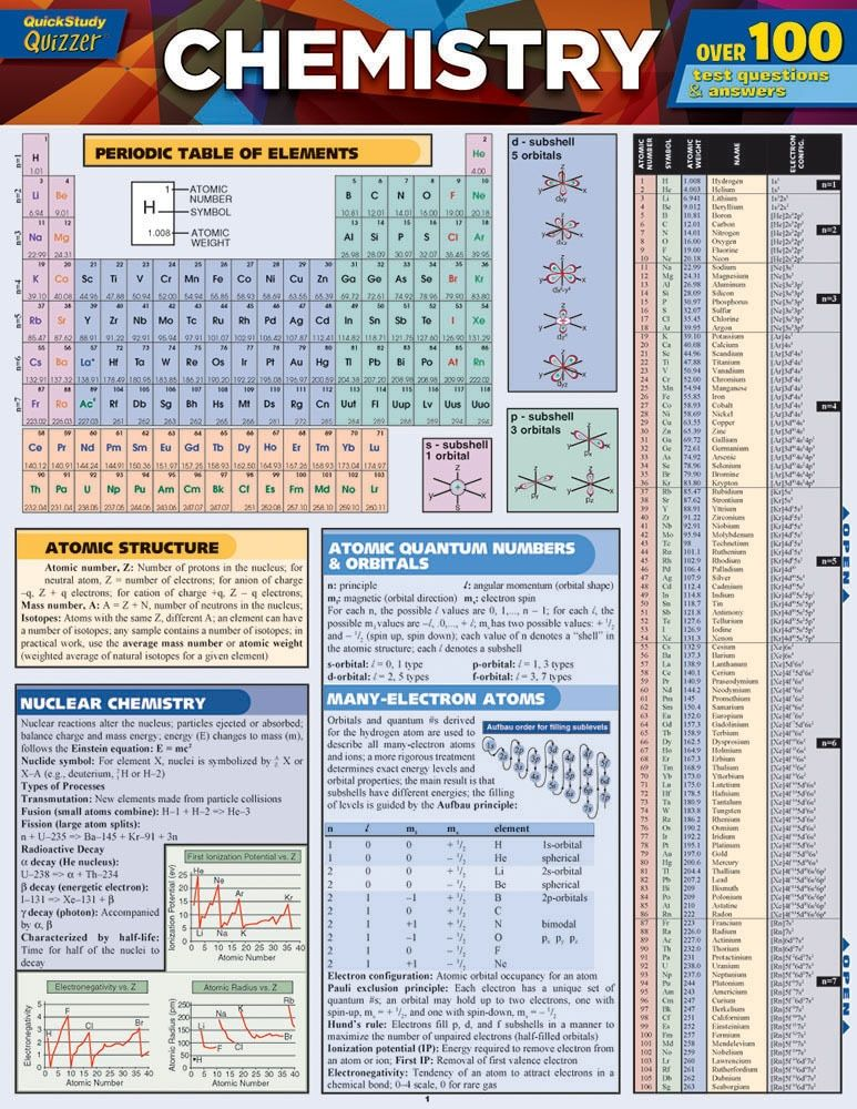 Chemistry Quizzer Laminated Study Guide (9781423219125) | Физика