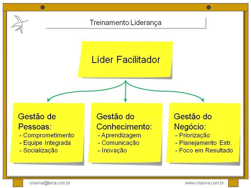 """Treinamento Trabalho Em Equipe: Treinamento De Liderança: """"O Líder Facilitador"""". Liderança"""