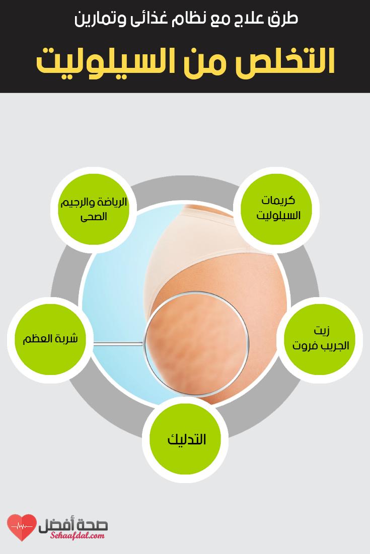 ما هو السيلوليت و كيفية التخلص من السيلوليت نهائيا وبسرعة مع طرق الوقاية Body Care Skin Care Positive Words