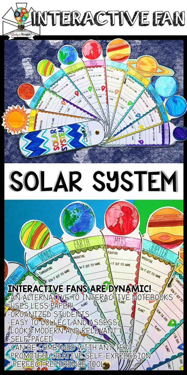 solar system activity planets research facts fill in interactive fan school solar system. Black Bedroom Furniture Sets. Home Design Ideas