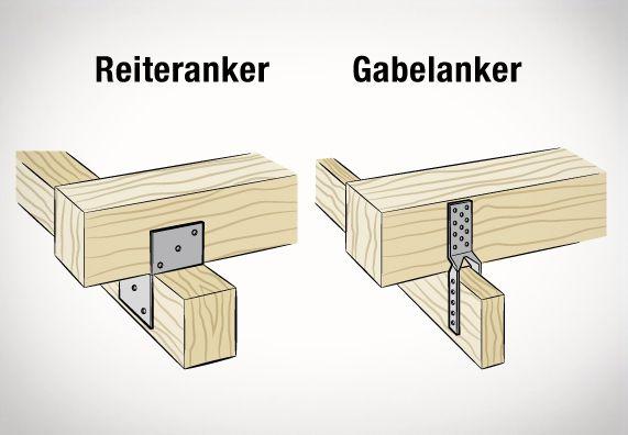 holzbalken verbinden werkstatt dachstuhl vordach holz. Black Bedroom Furniture Sets. Home Design Ideas