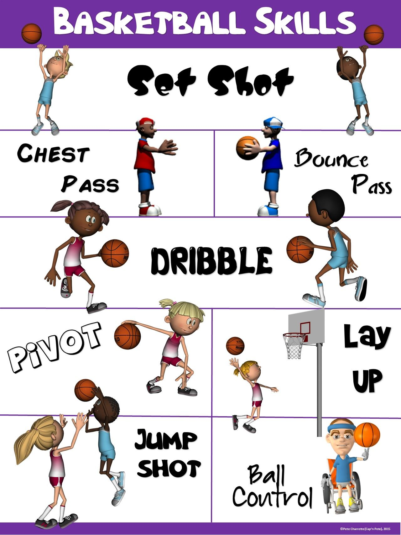 pe poster basketball skills basketball and poster shoot the rock this colorful basketball skills poster identifies 8 different basketball skills that are typically taught and performed in a physical