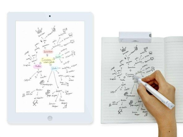 Equil Smartpen Digitizes Your Thoughts