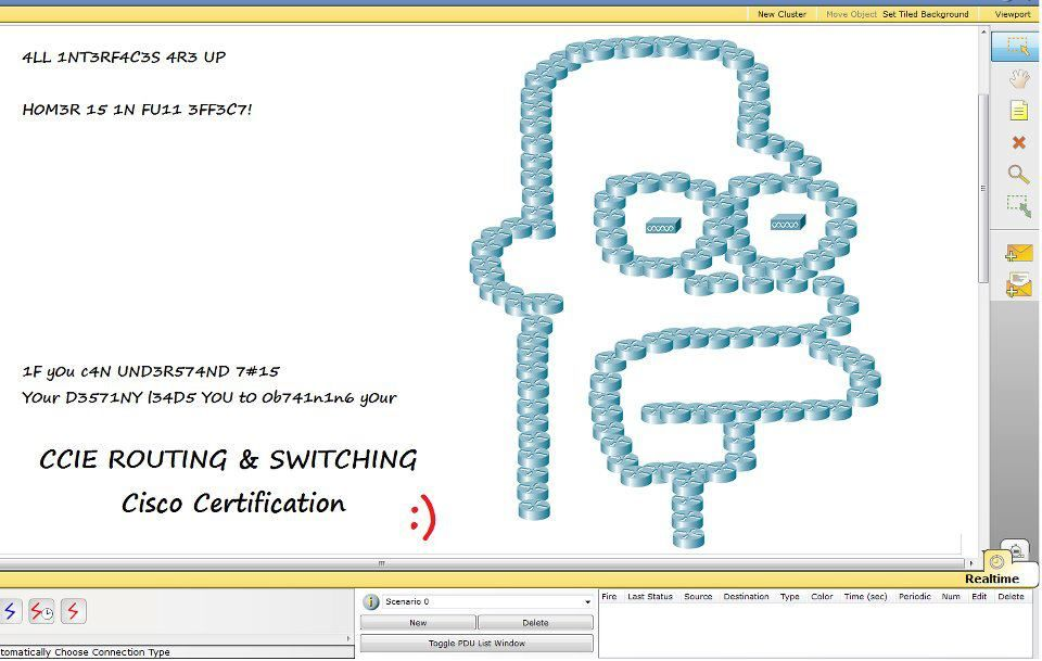 Cisco CCIE Certification ( Routing & Switching) training at ...