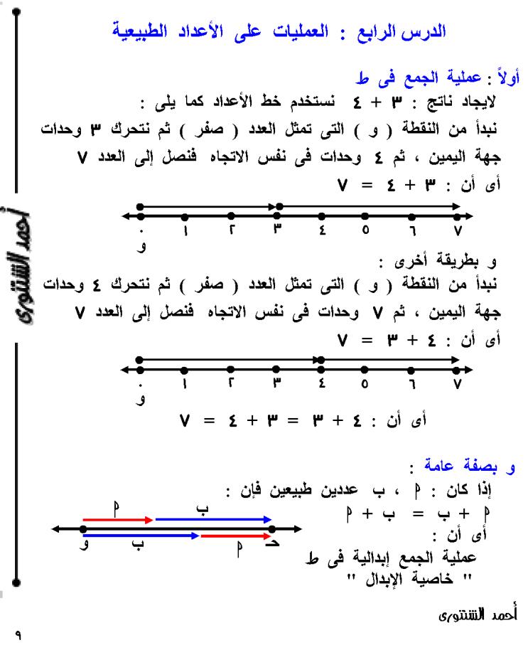 مذكرة رياضيات للصف الخامس الابتدائي الترم الثاني 2020 Math Sheet Music Exam