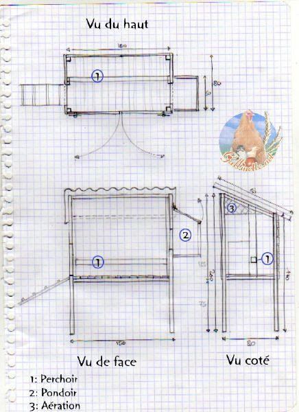 Gallinette elevage de poules et d 39 animaux de basse cour - Plan pour construire un poulailler ...