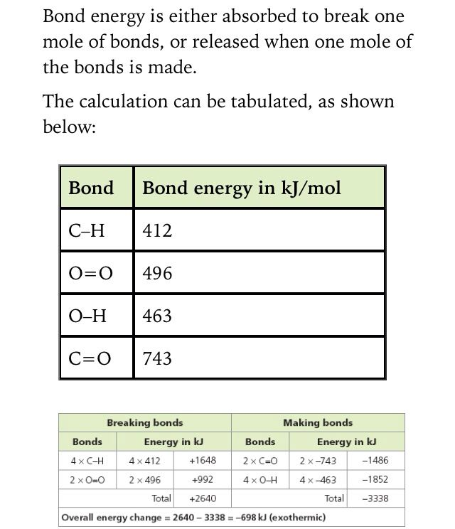 Using bond energies to calculate the overall energy released