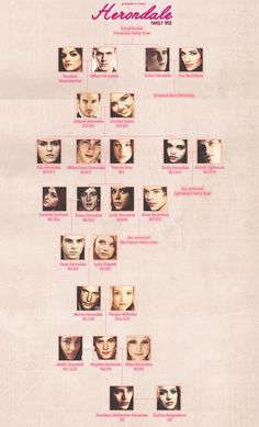 The Mortal Instruments Family Tree Wwwhealthgainstore