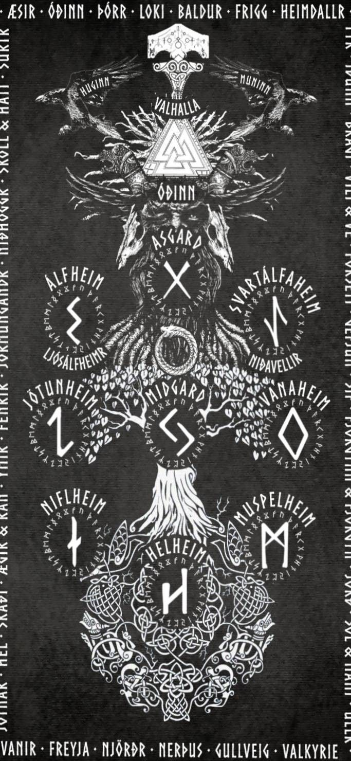 Vikings Runes Wallpaper ; Runes Wallpaper Viking