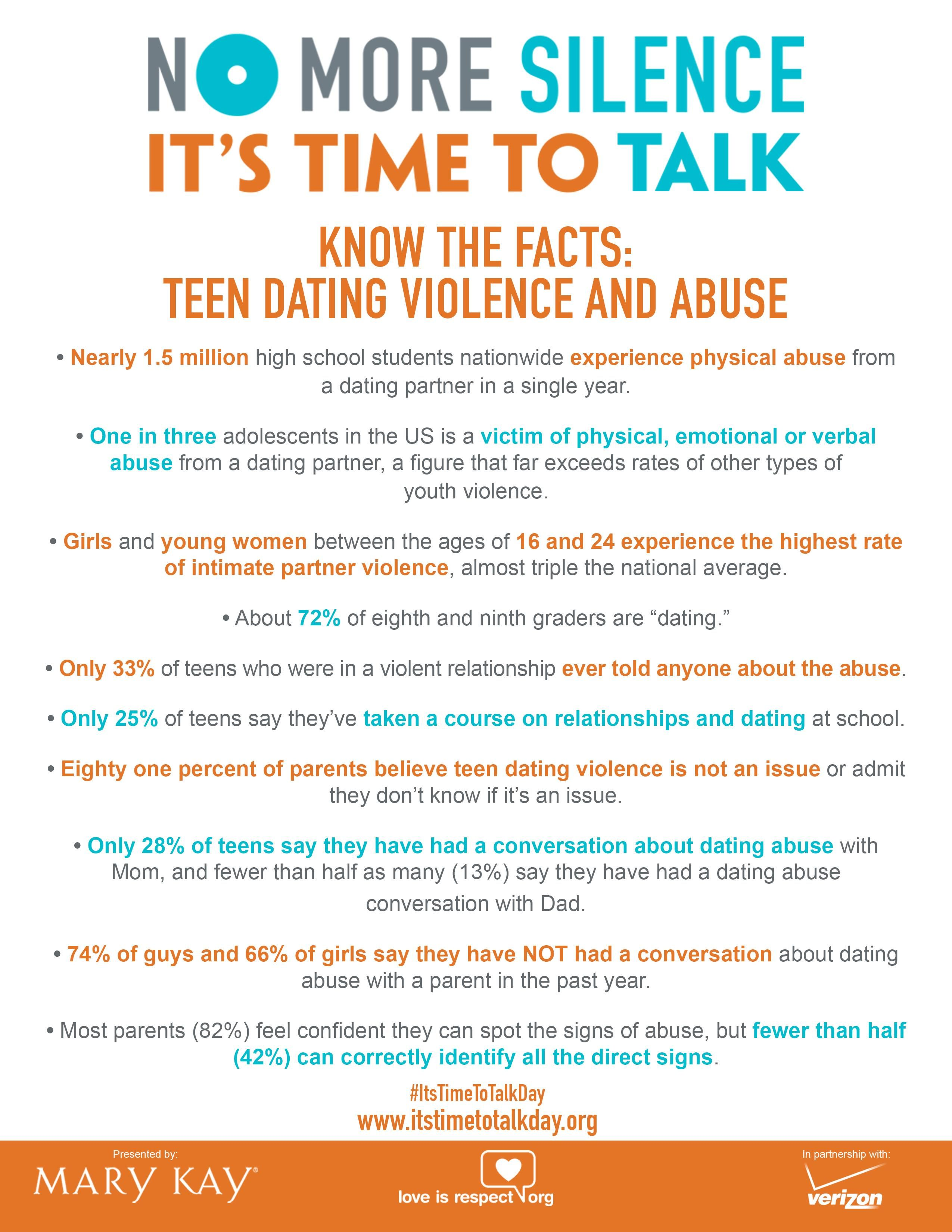 Pin On Counselor Ideas Argumentative Essay Domestic Violence