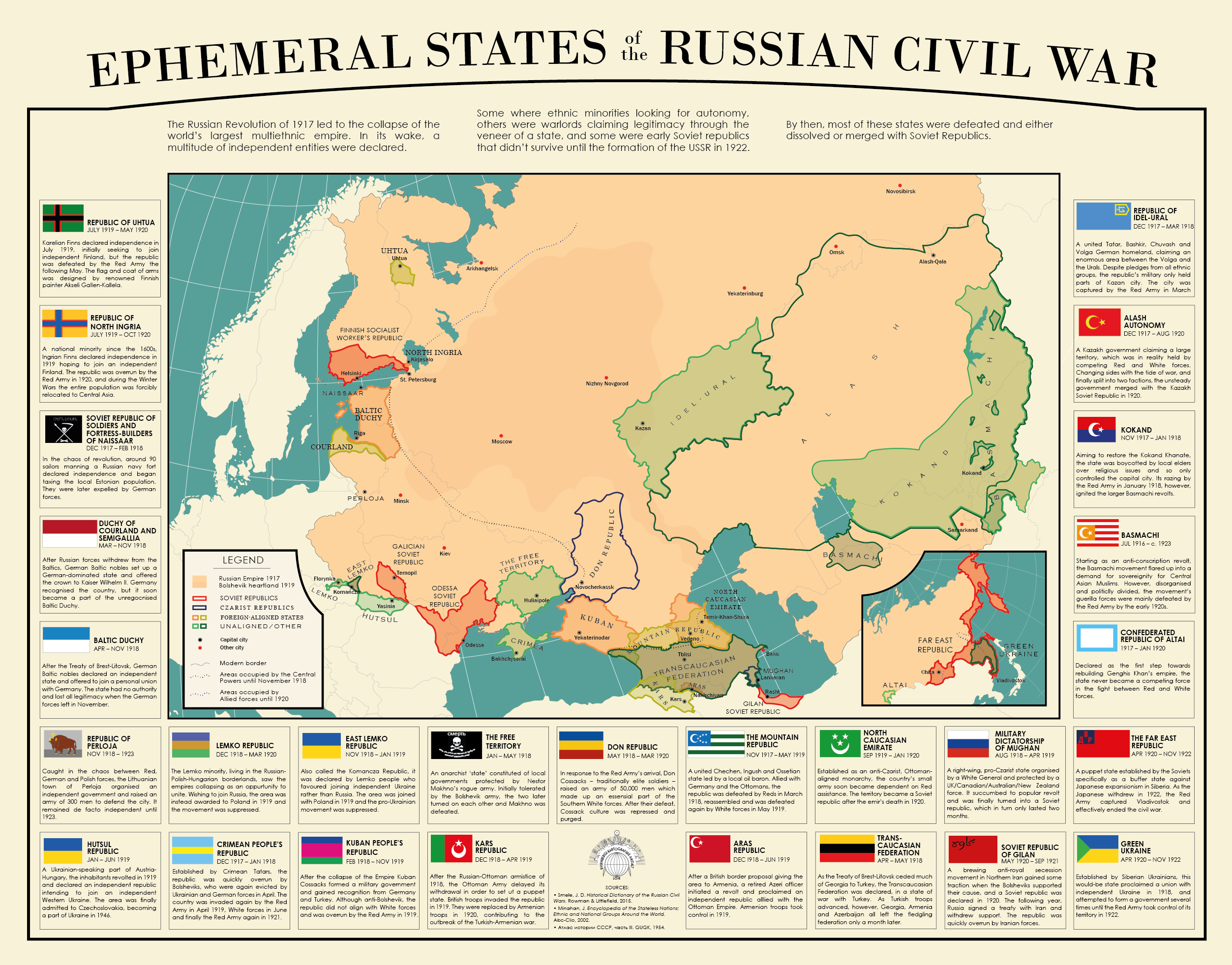 Ephemeral states of the Russian civil war | History | Map, Asia map on markovo russia map, bashkiria russia map, yaroslavl russia map, vladivostok map, grozny russia map, ufa russia map, novgorod russia map, yurga russia map, moscow map, elista russia map, warsaw russia map, crimea russia map, tatarstan russia map, irkutsk map, tula russia map, samara russia map, serpukhov russia map, astrakhan russia map, tynda russia map, volsk russia map,