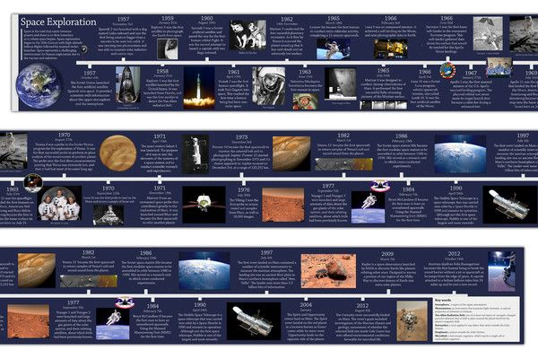a history of the early space exploration Brief history of rockets  stories of early rocket like devices appear sporadically through the historical records of various cultures perhaps the first true rockets were accidents  nasa became a civilian agency with the goal of peaceful exploration of space for the benefit of all humankind.