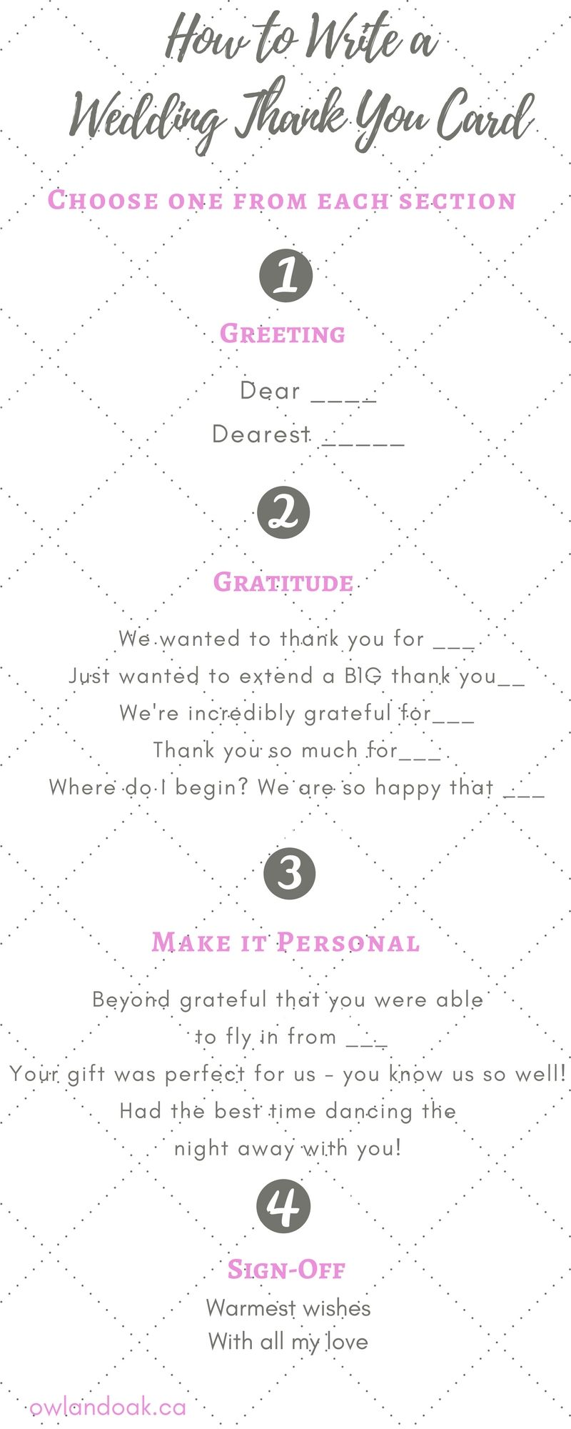 A Guide on How to Write a Wedding Thank You Card for Your