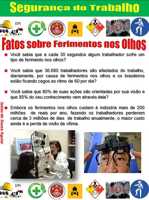 SEGURANÇA E SAÚDE DO TRABALHO  DICAS DE SEGURANÇA - FATOS DE FERIMENTOS NOS  OLHOS   e8052494a1