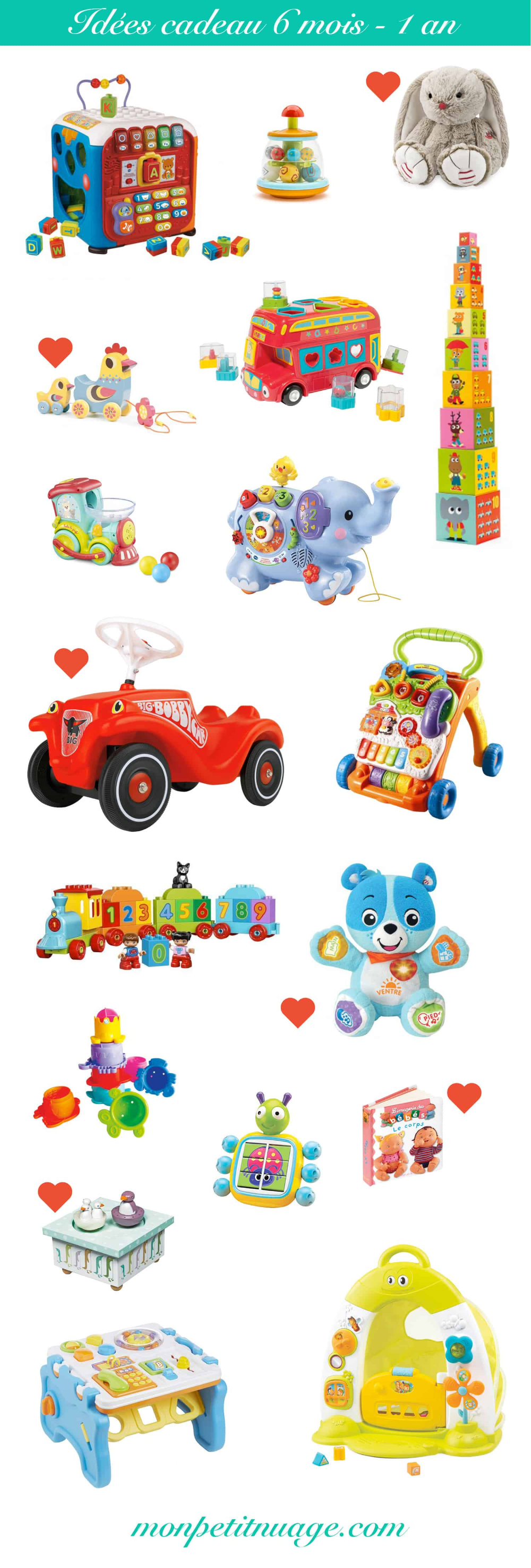 Idée Cadeau 1 An Fille Cadeau Anniversaire 1 An Fille Fresh Idées Cadeaux Bébé & Enfant 6