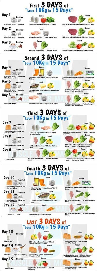 Diet plan for 300 pound man