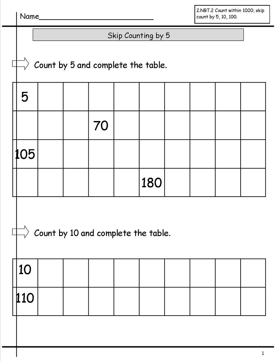 Skip Count By 5 Worksheet Counting Worksheets Skip Counting Worksheets Special Education Math [ 1250 x 965 Pixel ]