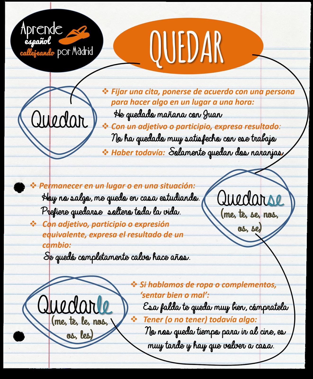 Pin By Kasey Mcintosh On Teaching Spanish