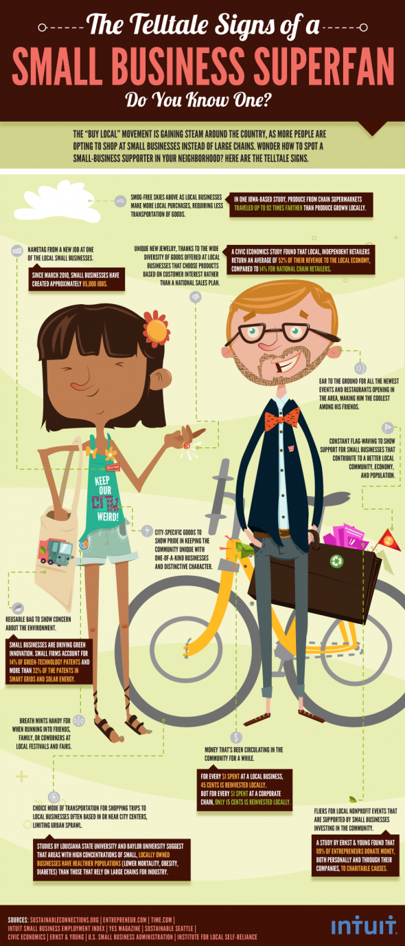 Telltale Signs Of A Small Business Superfan Infographic Small Business Marketing Local Business Marketing Business Infographic