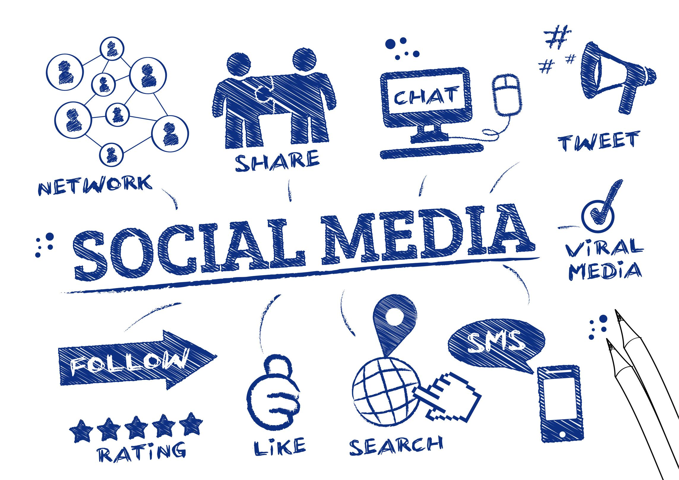 How To Create A Social Media Marketing Plan From Scratch  Business