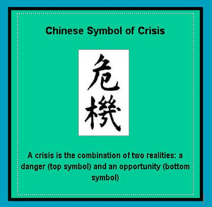 Chinese Character For Crisis And Opportunity Google Search