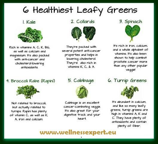Eat healthy green food - Have a healthier skin! Here are 5 healthiest leafy greens www.wellnessexpert.eu