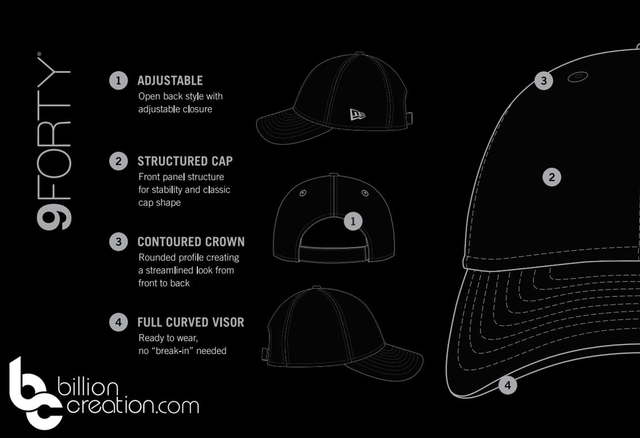 New Era 9forty Hat Style Guide