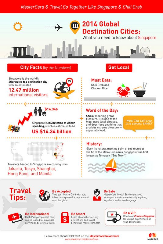 Infographic What You Need To Know About Singapore Paris Facts Infographic Chart Infographic