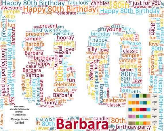 words for 80th birthday card