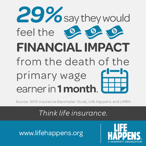 Family Life Insurance Quotes: 29% Say They'd Feel The Financial Impact From The Death Of