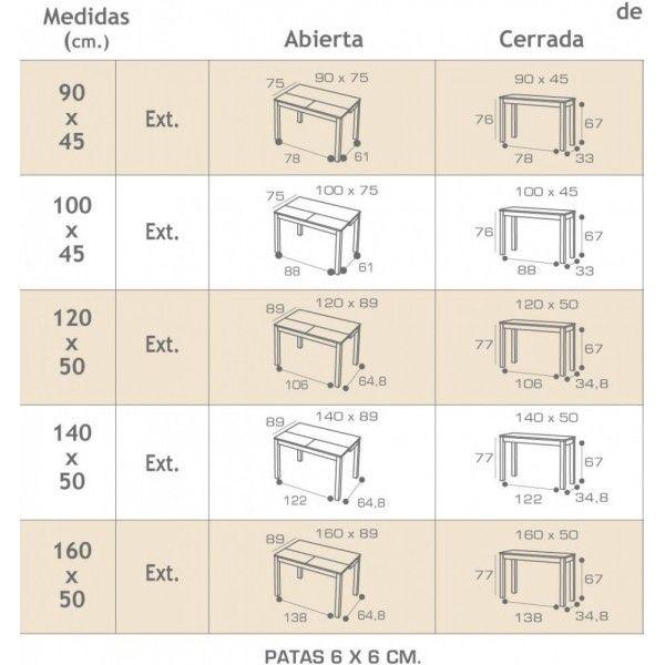 Medidas de mesas de comedor consola extensible mesa de - Medidas mesas de comedor ...