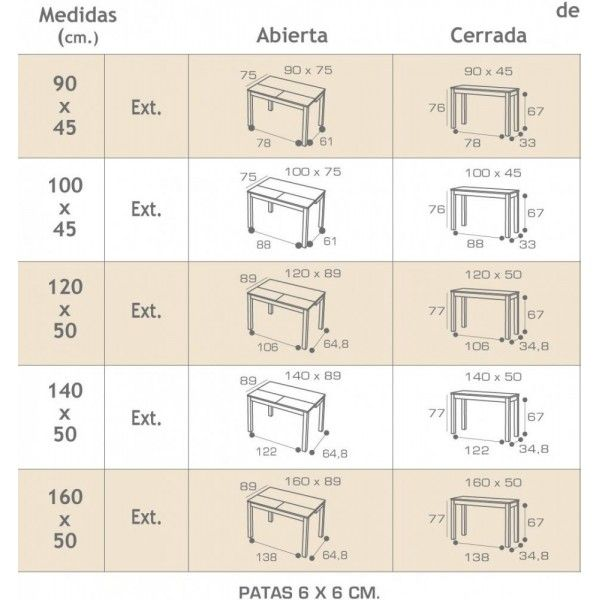 Medidas de mesas de comedor consola extensible mesa de - Medidas mesa comedor ...