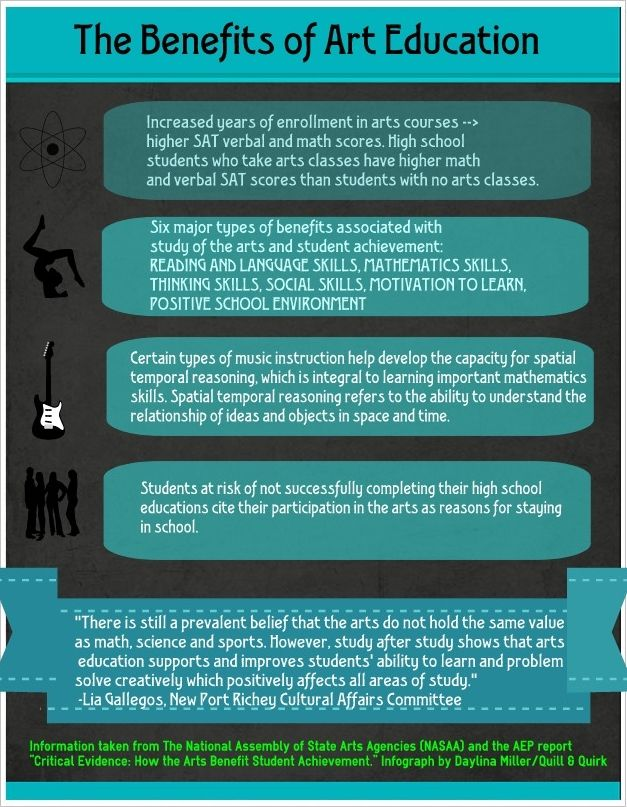 The Benefits Of Art Education Infographic Yes To All Of The Above