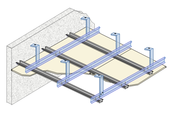 Suspended plasterboard ceiling system theteenline