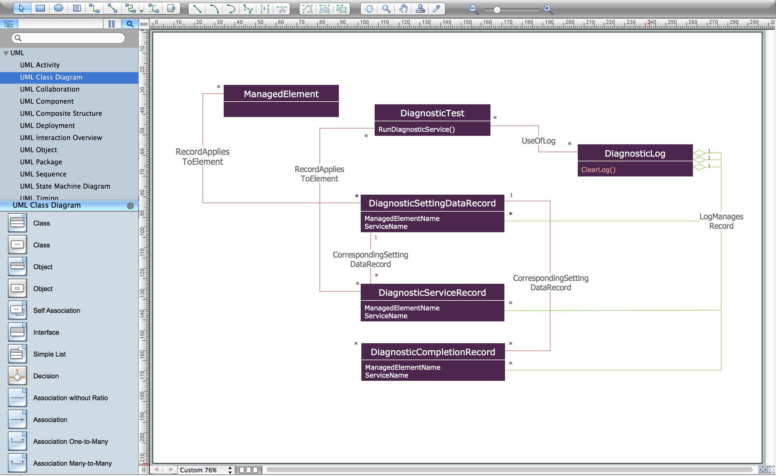 50 Free Uml Diagram tool Dw0o di 2020