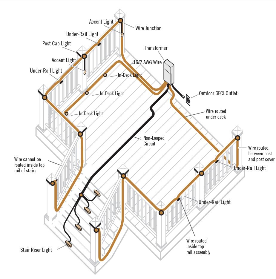 azek light installation layout Gazebo On Deck, Back Deck, Deck Building  Plans, Deck