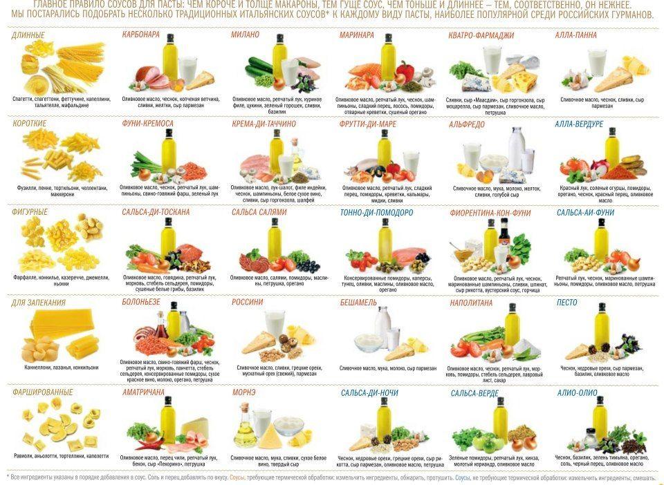 диета правильное питание тнт