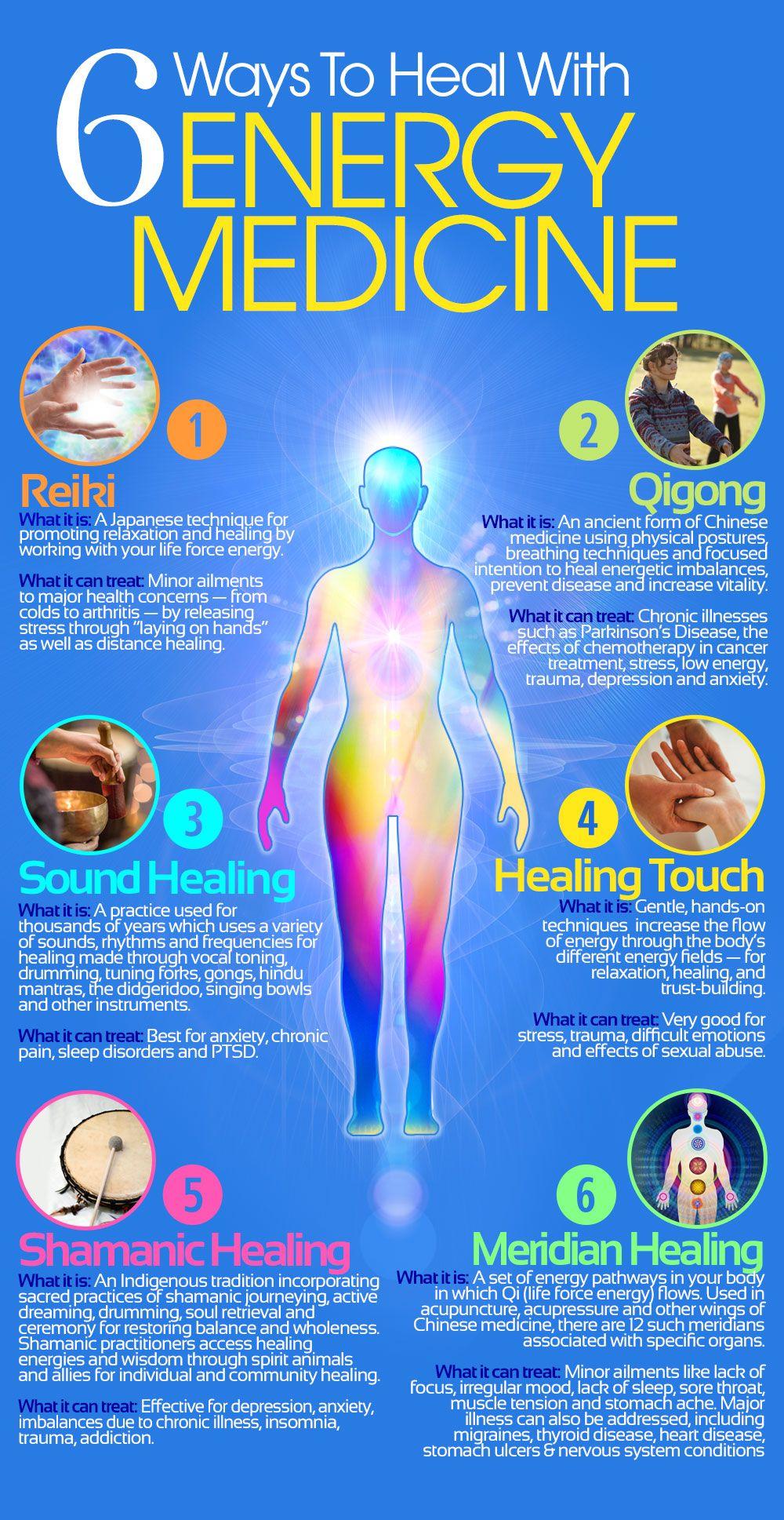 Pin by Ari's Momma on Yoga | Pinterest | Healing, Reiki and Reiki healer