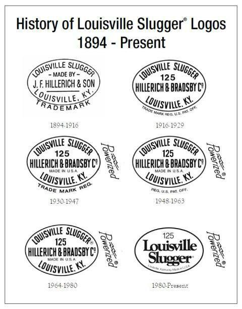 Louisville Slugger 125 Logo Baseball TIN SIGN