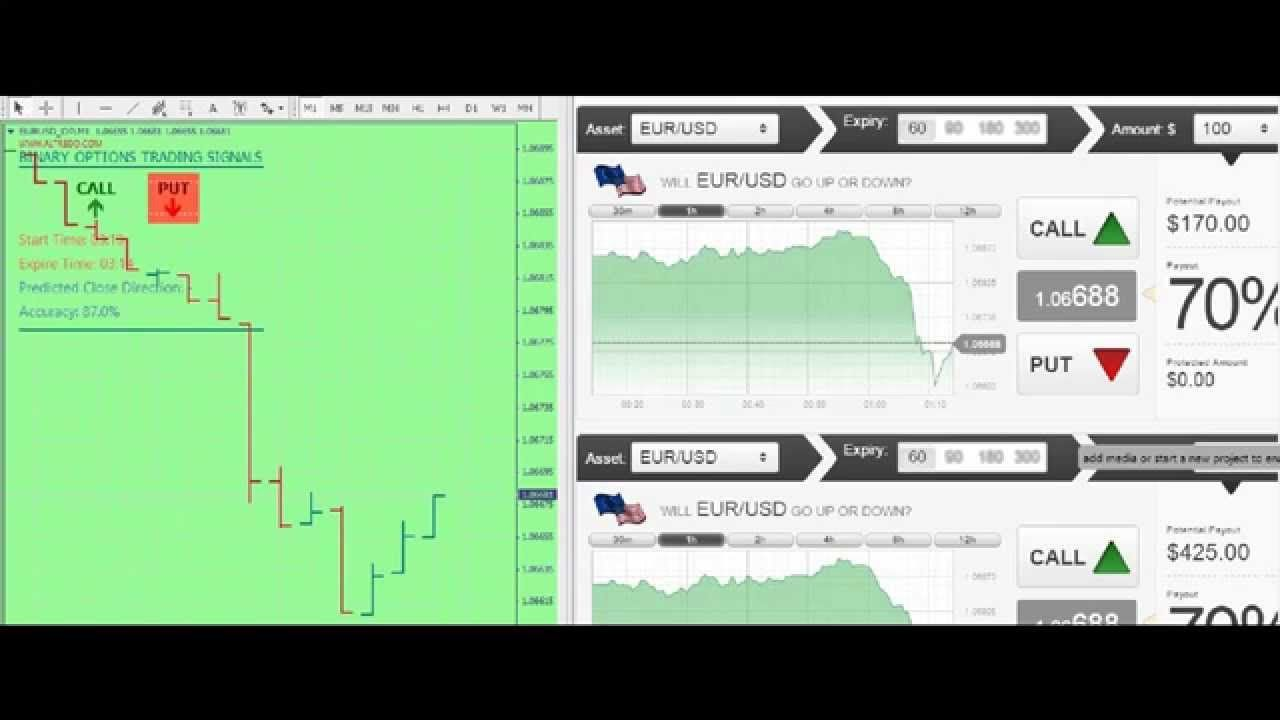 Binary options accurate