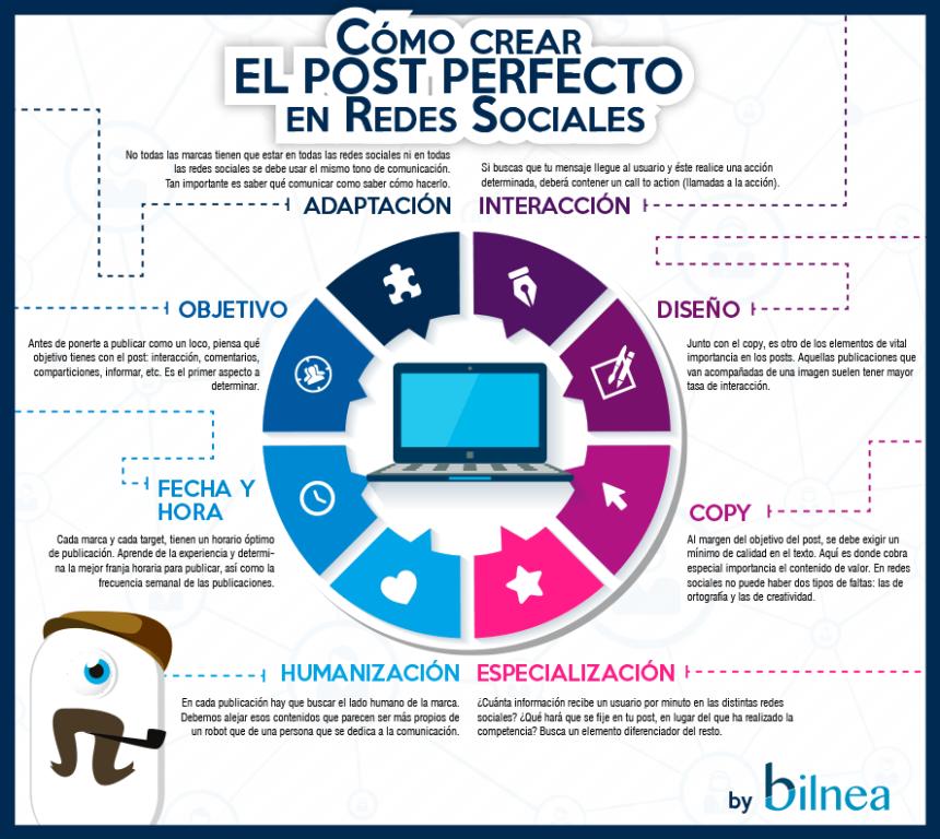 Post perfecto para Redes Sociales #infografia #infographic #socialmedia
