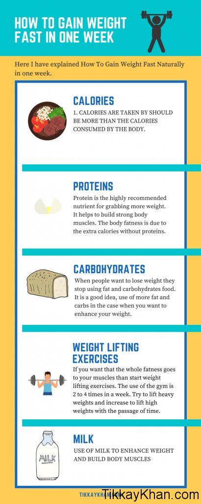 Pin on Weight gain meal plan