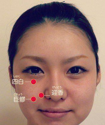 одутловатость лица фото