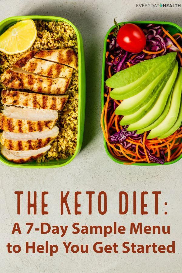 Learn which foods you can and can't eat on the keto diet