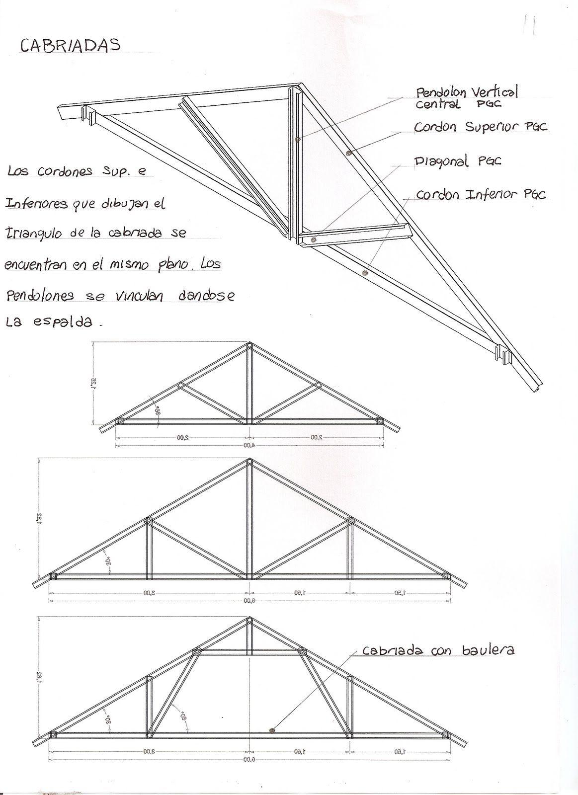 Construcciones cubiertas caba as cabriadas de madera - Estructura metalicas para casas ...