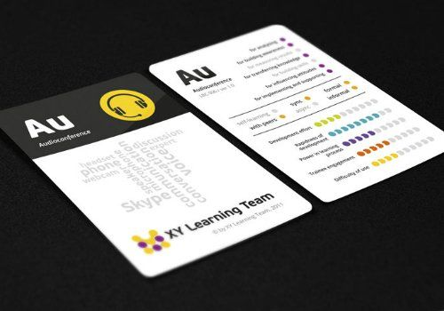Learning Battle Cards: A New Tool For Instructional Designers