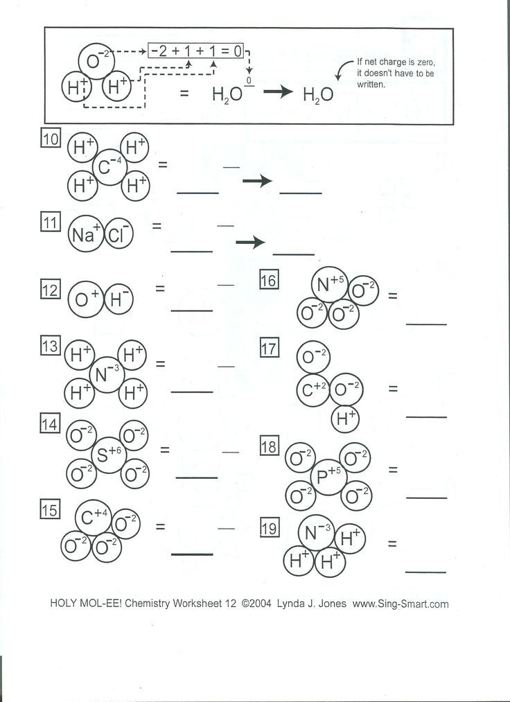 Bohr Model Worksheet: blank bohr model worksheet Google Search ...