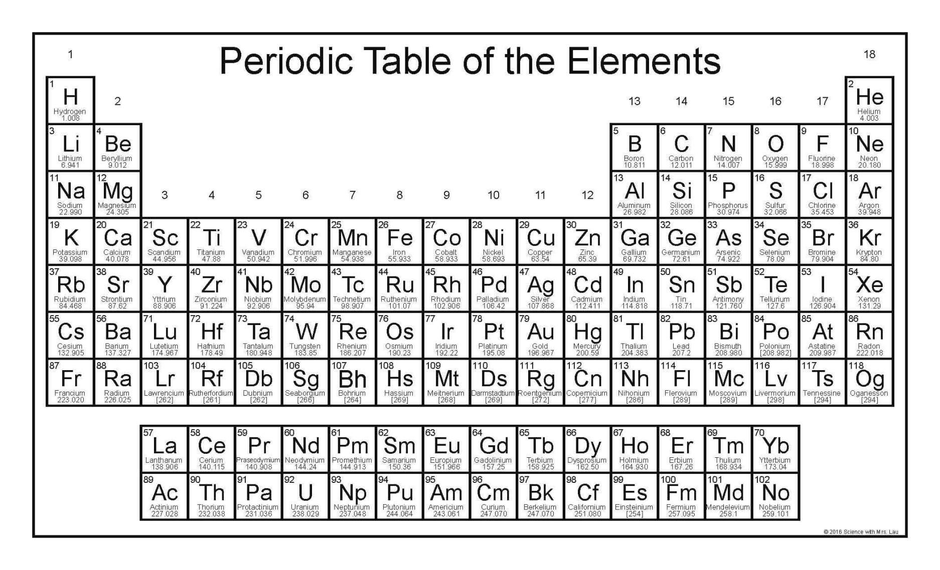 Free Periodic Table With Updated Names